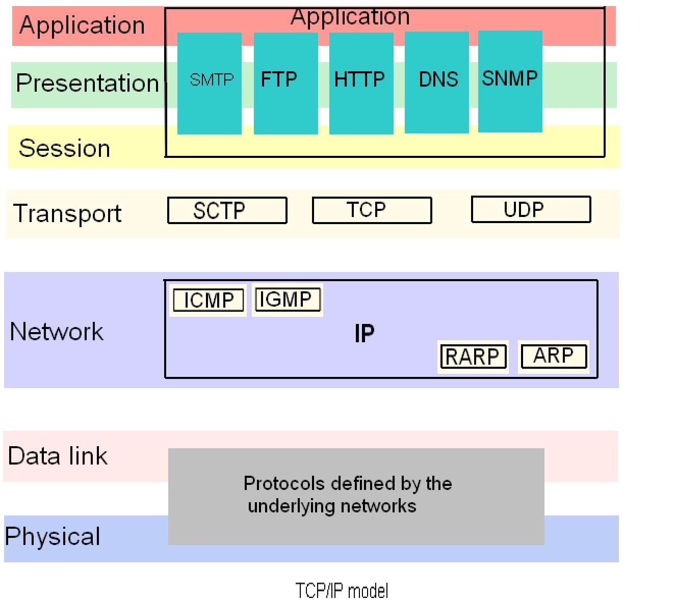 Tự học CCNA - Bài 7: ICMP là gì ? Ping là gì và ứng dụng của ping