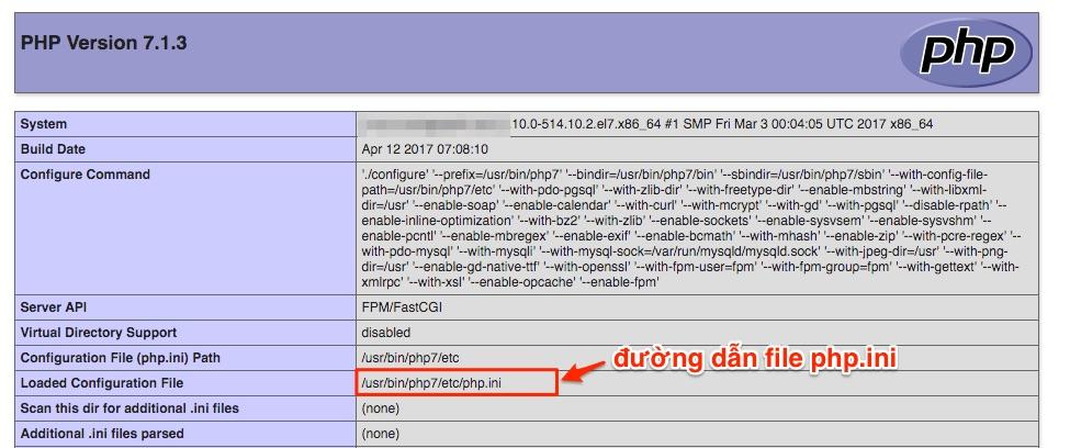 xác định vị trí php.ini