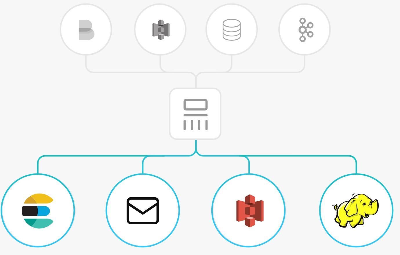 ELK] Tìm hiểu dịch vụ Logstash trong hệ thống ELK Stack