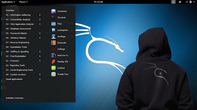 sử dụng kali linux như thế nào