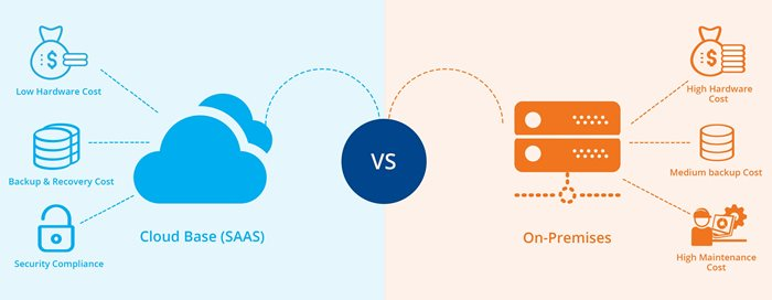 cloud vs on-premises