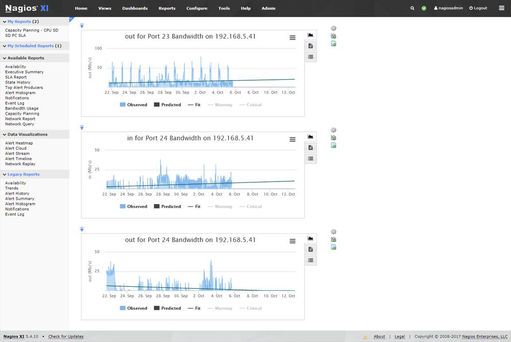 nagios giám sát mạng bandwidth