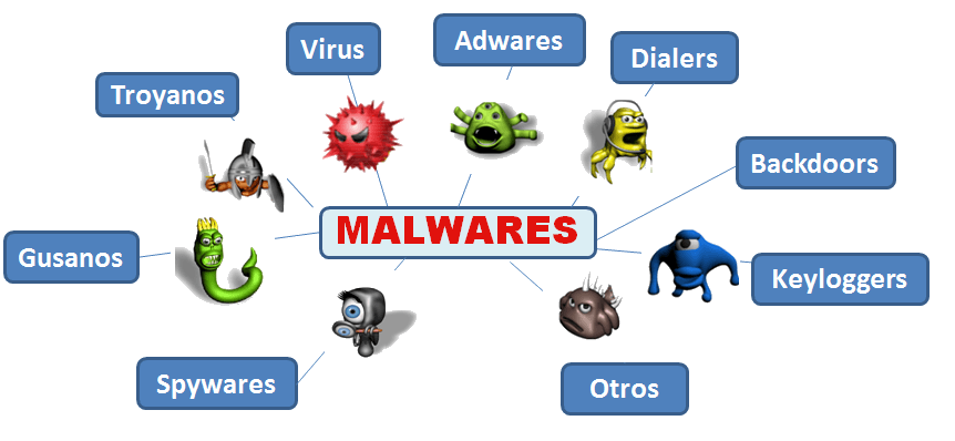 malware và spyware