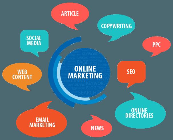 marketing online là gì - 1