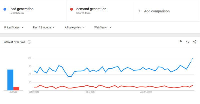 google trends là gì - 3