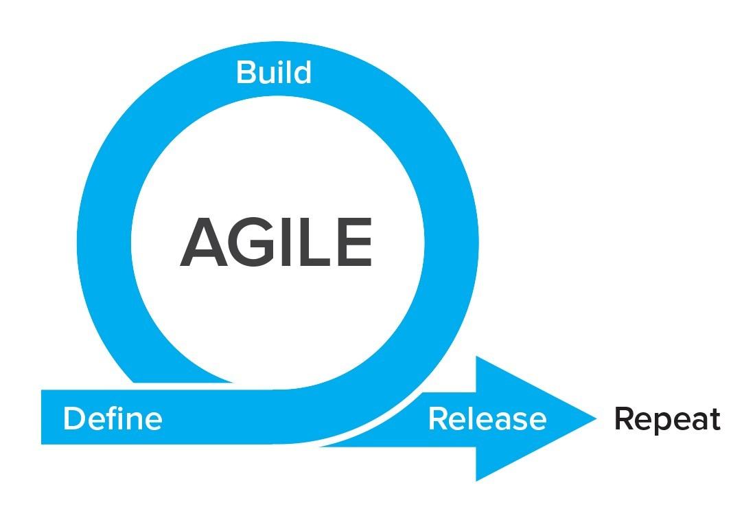 Quá chú trọng vào sự linh hoạt - phương pháp Agile