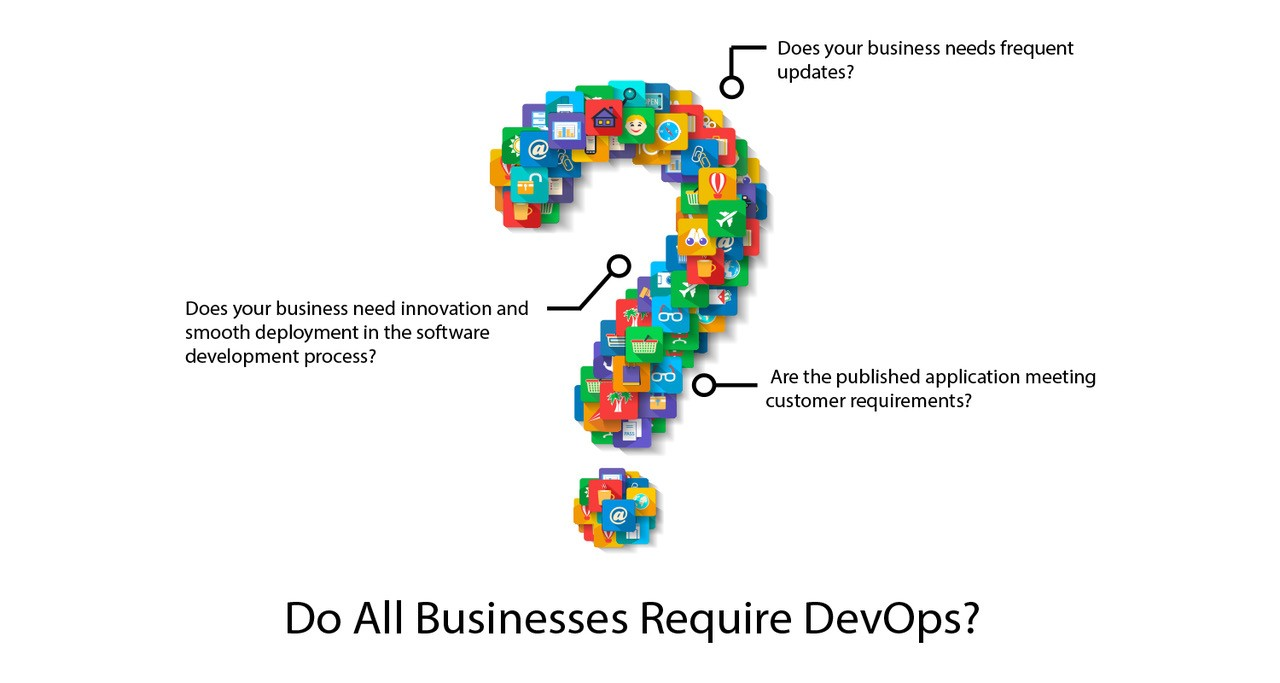 các doanh nghiệp có cần devops không ?