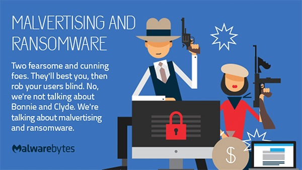 Ransomware xâm nhập bằng cách nào?