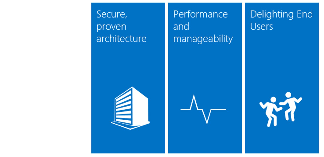 Security exchange server 2019