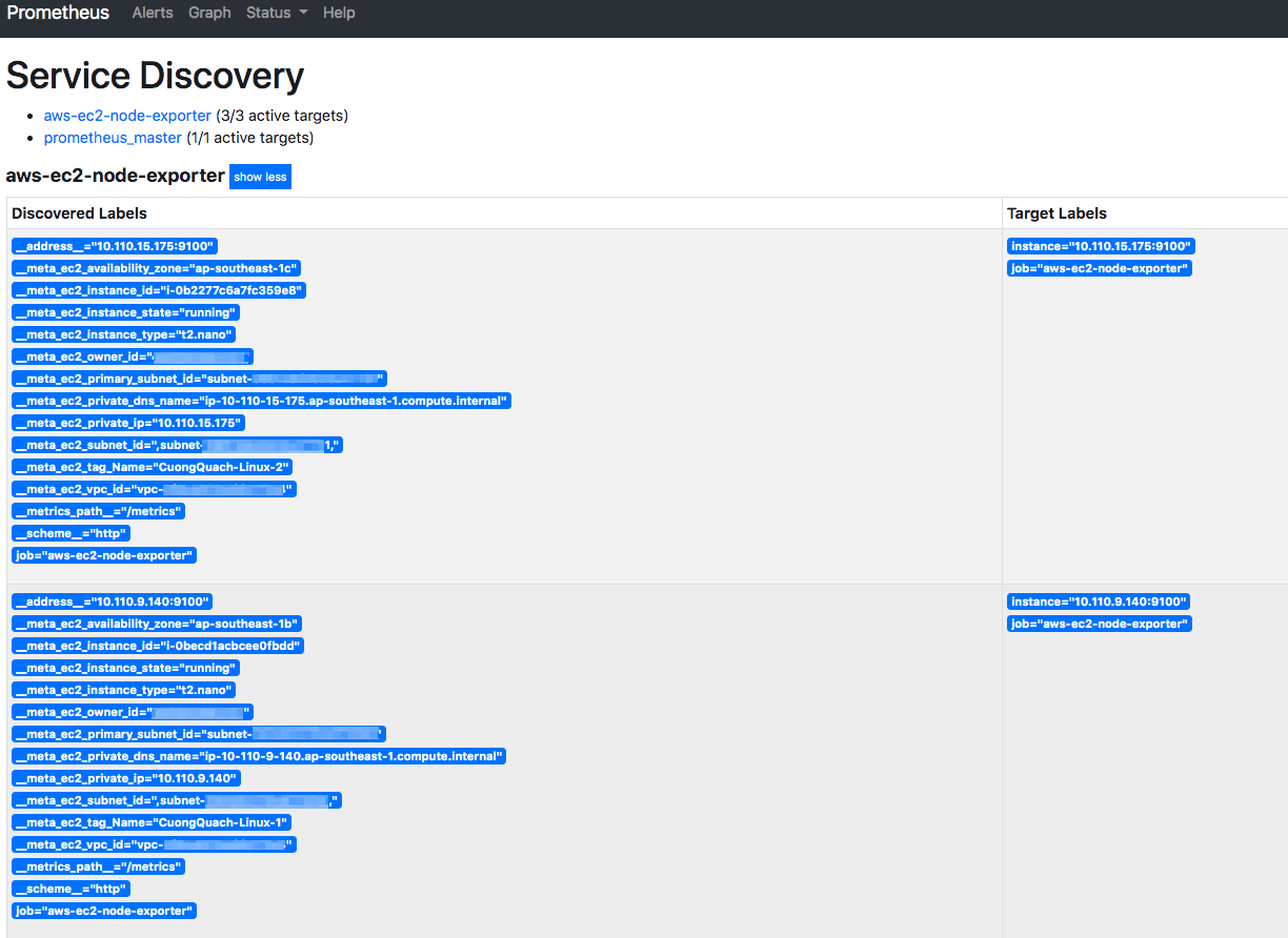 prometheus service discovery link