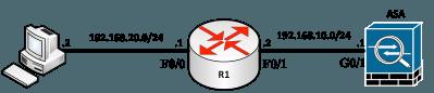 asa-staticroute-diagram