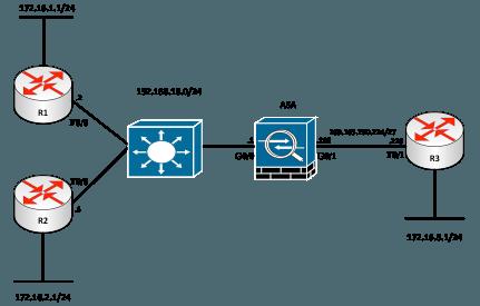 asa5-diagram