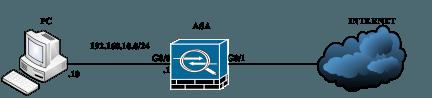 asa6-diagram