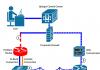 inband-outofband-diagram1