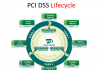 pci-dss-lifecycle