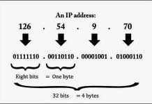 IP_Address_Concept