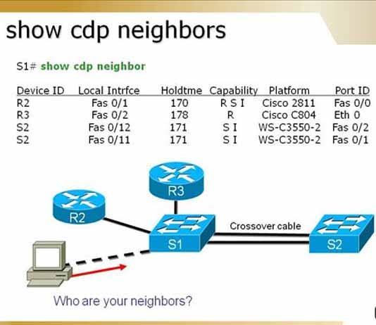Tự Học Ccna B 224 I 9 Hướng Dẫn Cấu H 236 Nh Cdp Cisco