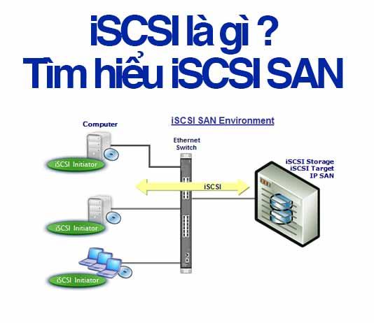 iscsi là gì - iSCSI SAN