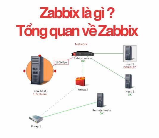 zabbix là gì