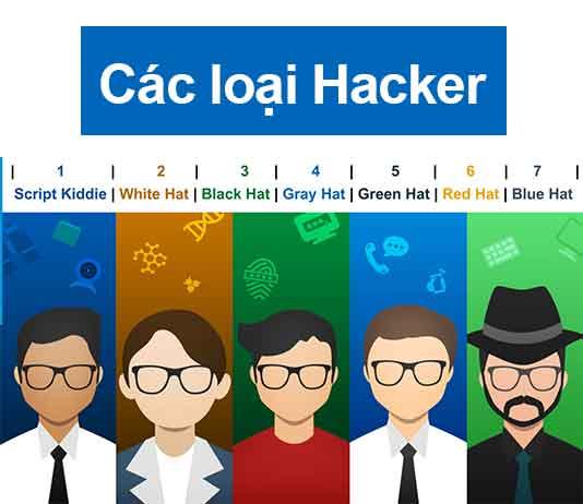 các loại hacker