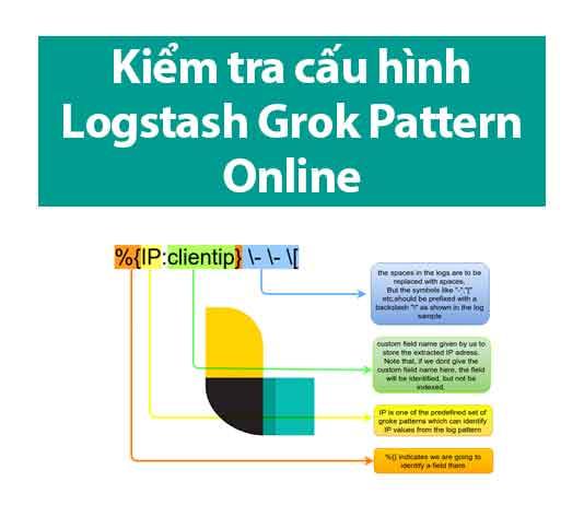 kiểm tra logstash grok pattern online