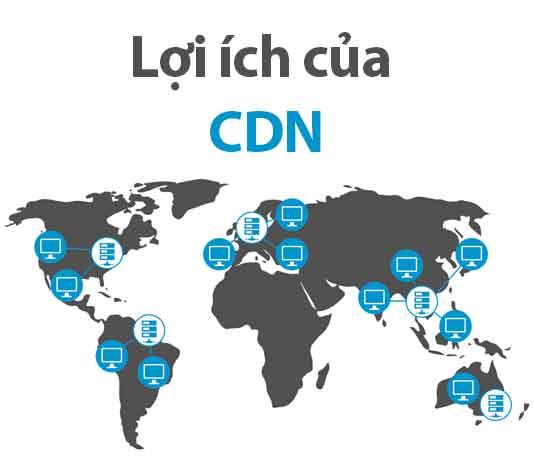 lợi ích của cdn