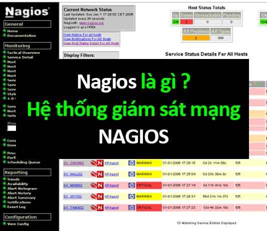 nagios là gì