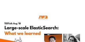 tedtalk elasticsearch scale