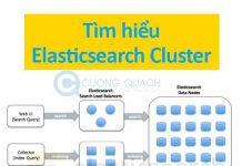 tìm hiểu elasticsearch cluster