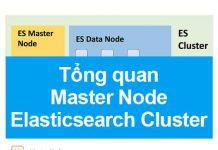 tổng quan master node trong elasticsearch cluster