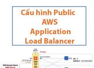 cau-hinh-public-aws-application-load-balancer