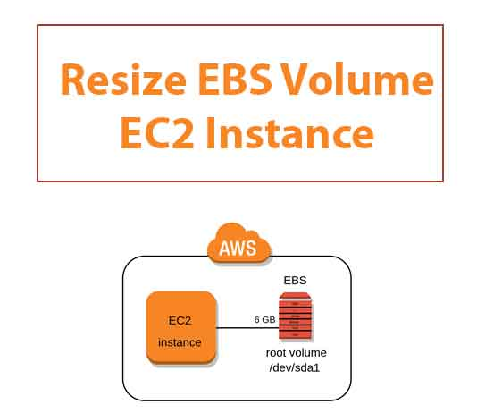 resize-ebs-volume-feature