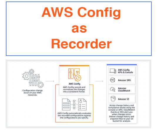 aws-config-as-recorder-thumbnail