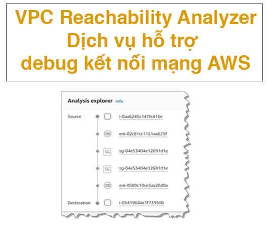 vpc-reachability-analyzer